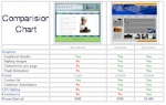 FMX Service Web Design Options